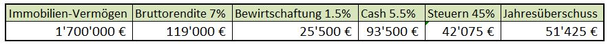 Tabelle2.JPG.155e42be3b06f6c48a5c1745a94ceedd.JPG