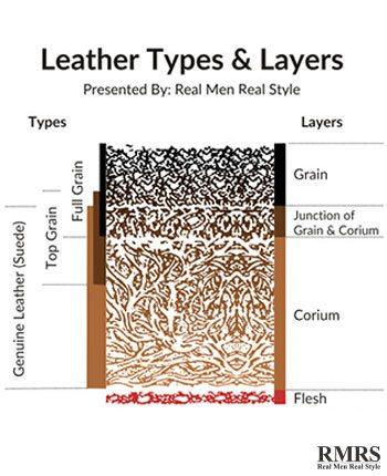 leather-types-and-layers.jpg.17229f4dd6cbaefe7929c2d779de3512.jpg